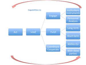 diagram-davis-article